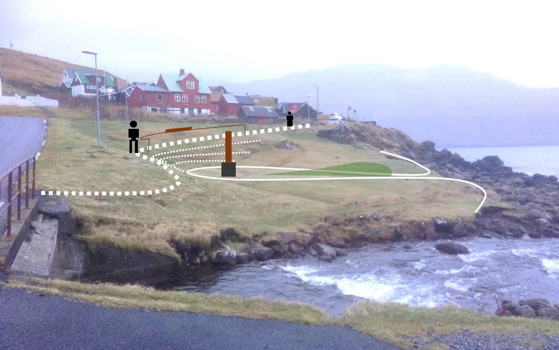 Fyribils skitsa av staðsetingini, sum FUGLARK hevur gjørt. Staðsetingin er í Elduvík, har Anfinn bóndi hevði marmennilin í varðveitslu.